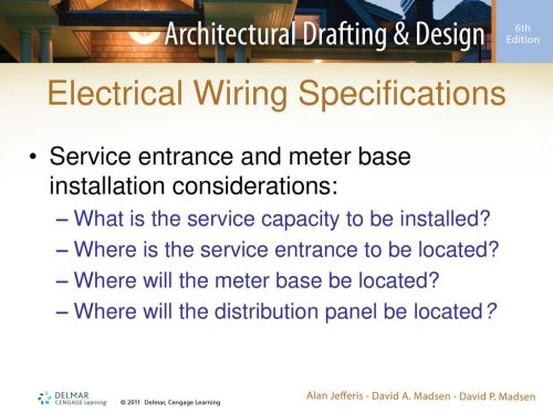 small resolution of electrical wiring specifications