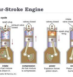 8 four stroke engine [ 1024 x 768 Pixel ]