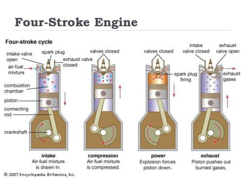small resolution of 8 four stroke engine