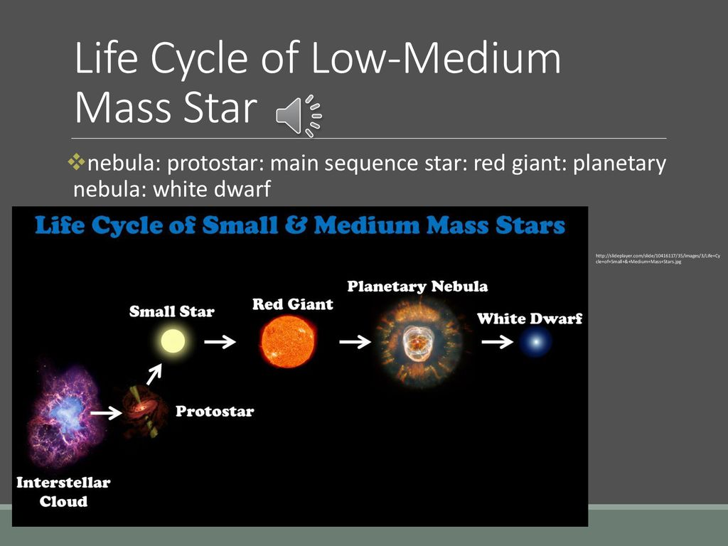 diagram of a low mass star life cycle 4 wire o2 sensor wiring honda chapter 26 3 cycles stars ppt download 12 medium
