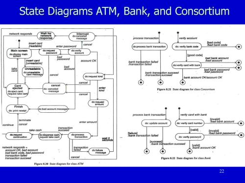 small resolution of 22 state diagrams atm bank and consortium