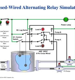 crossed wired alternating relay simulation [ 1024 x 768 Pixel ]