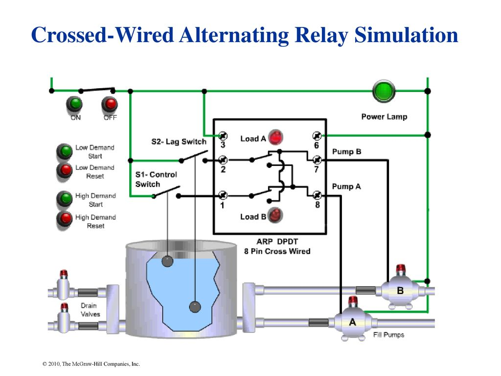 hight resolution of crossed wired alternating relay simulation