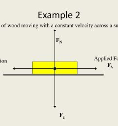example 2 a block of wood moving with a constant velocity across a surface fn [ 1024 x 768 Pixel ]