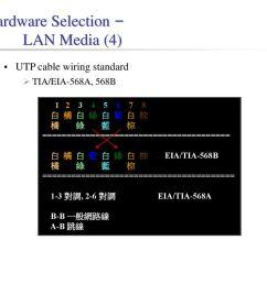 7 hardware  [ 1024 x 768 Pixel ]