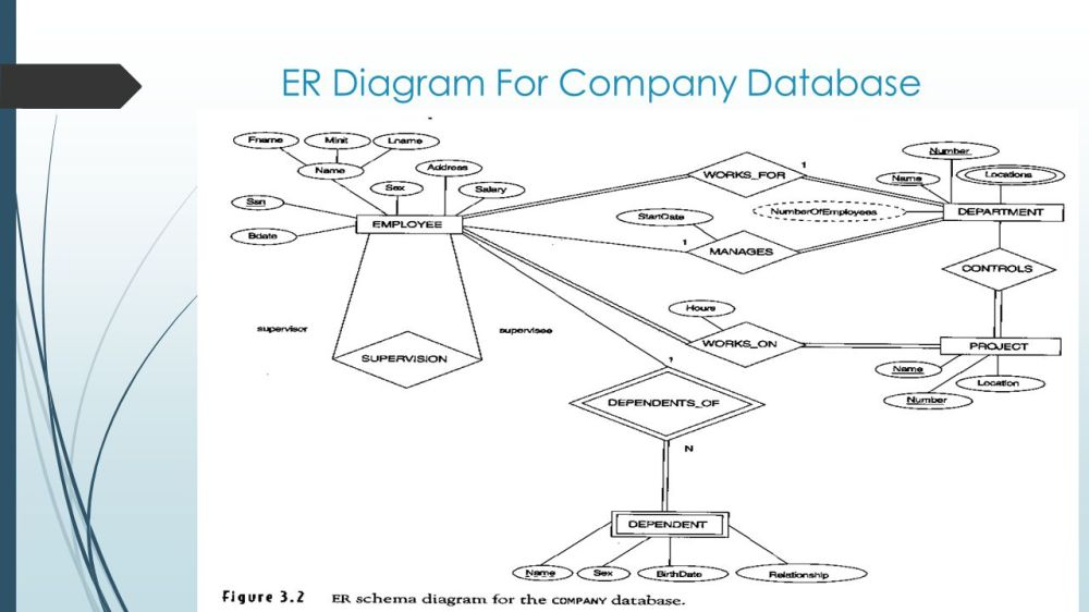 medium resolution of 37 er diagram for company database