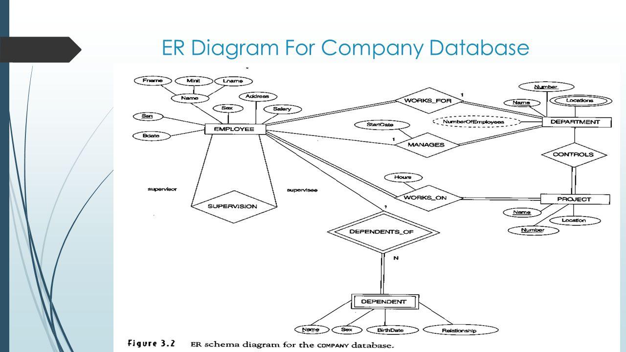 hight resolution of 37 er diagram for company database