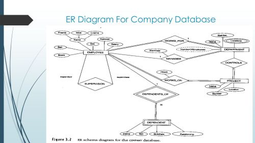 small resolution of 37 er diagram for company database