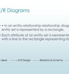 e r diagrams in an entity relationship relationship diagram each entity set [ 1280 x 720 Pixel ]