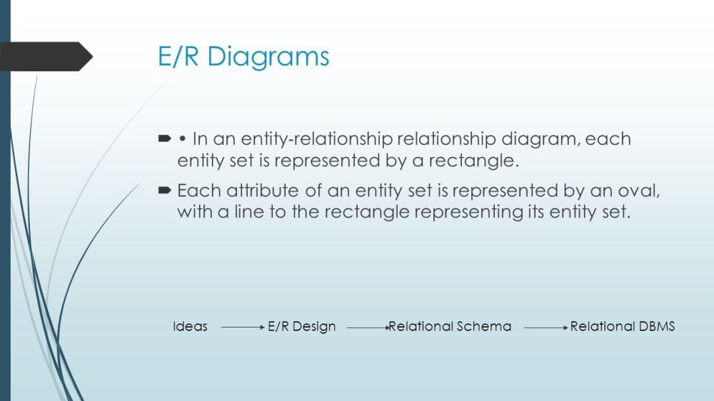 medium resolution of e r diagrams in an entity relationship relationship diagram each entity set