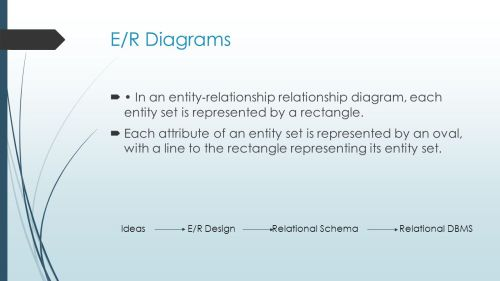 small resolution of e r diagrams in an entity relationship relationship diagram each entity set