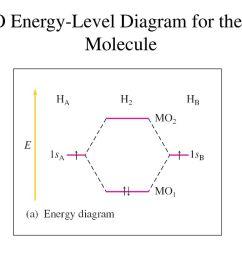 46 mo energy level diagram for the h2 molecule [ 1024 x 768 Pixel ]