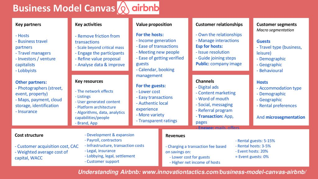 Business Model Canvas Airbnb Ppt Download