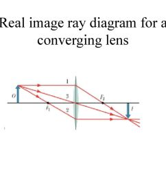 36 real image ray diagram  [ 1024 x 768 Pixel ]