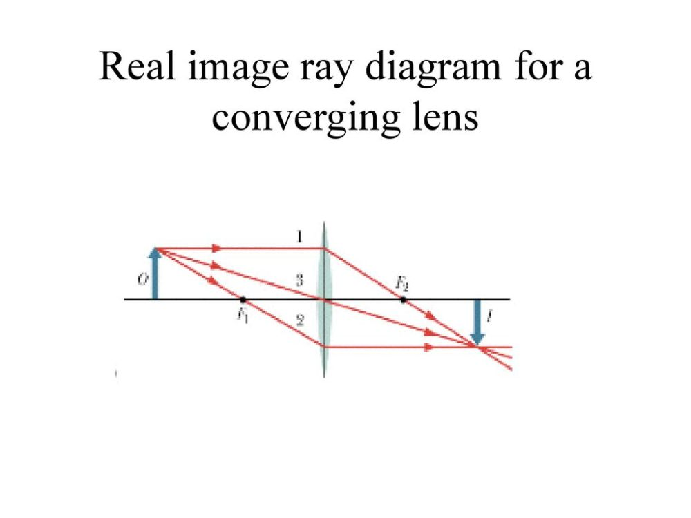 medium resolution of 36 real image ray diagram