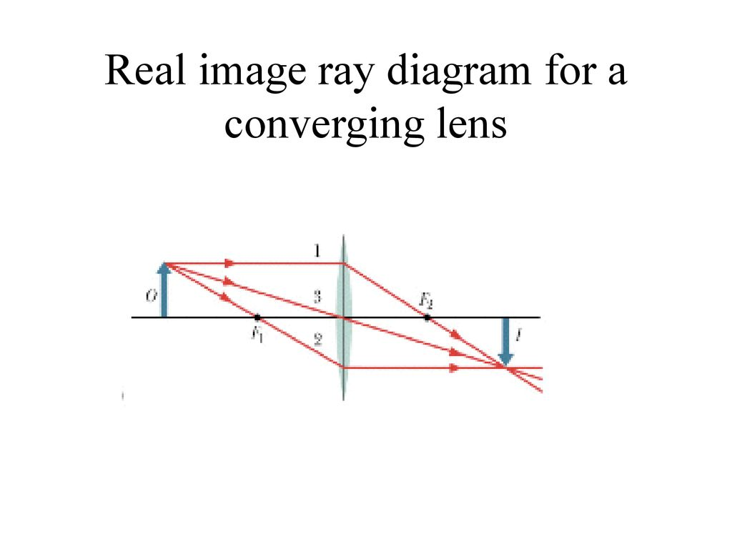 hight resolution of 36 real image ray diagram