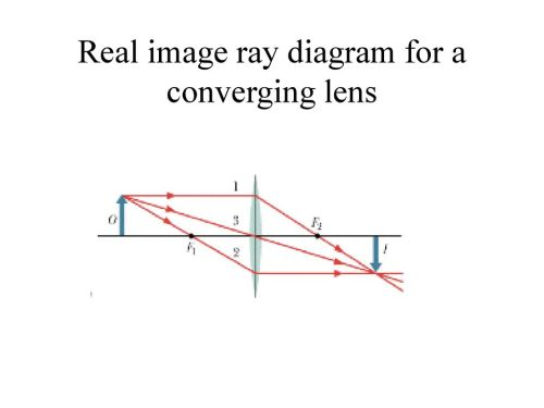 small resolution of 36 real image ray diagram