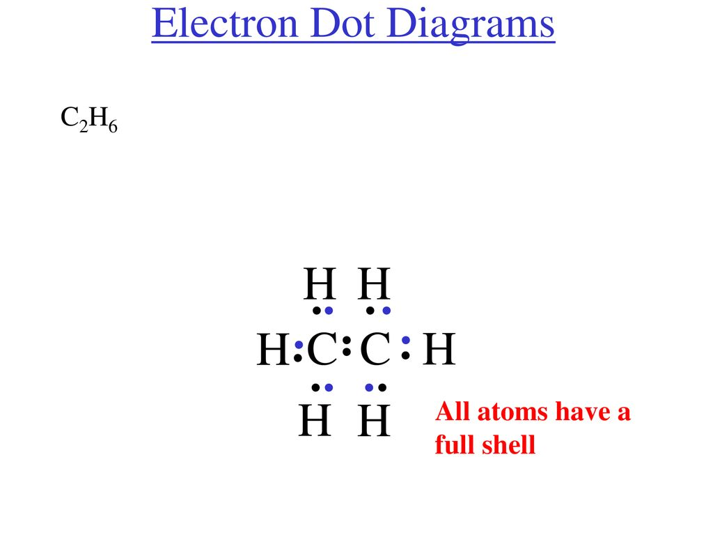hight resolution of h h h electron dot diagrams c c c2h6