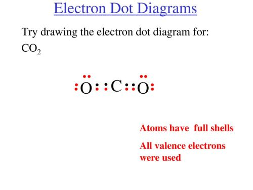 small resolution of o o electron dot diagrams