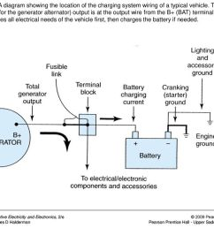 figure a diagram showing the location of the charging system wiring of a typical vehicle  [ 1024 x 768 Pixel ]