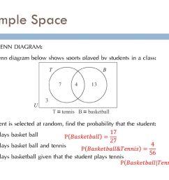 13 sample space venn diagram  [ 1024 x 768 Pixel ]