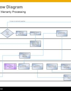 Maintenance and warranty processing also ppt video online download rh slideplayer