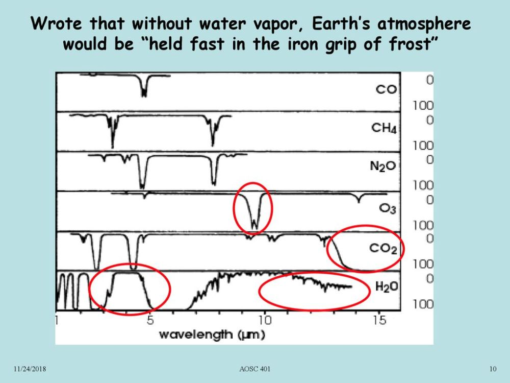 medium resolution of wrote that without water vapor earth s atmosphere would be held fast in the iron grip