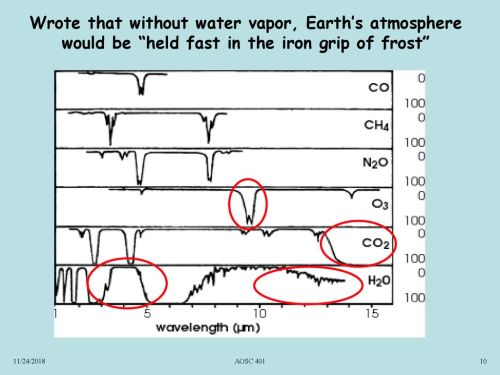 small resolution of wrote that without water vapor earth s atmosphere would be held fast in the iron grip