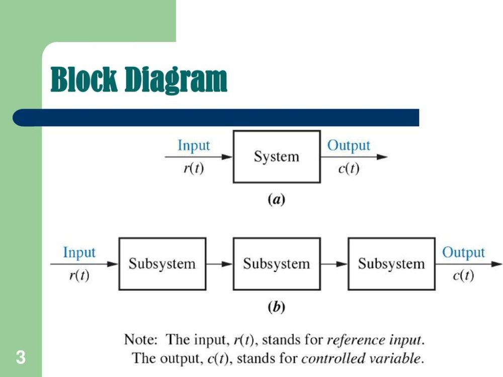 medium resolution of 3 block diagram