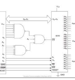 30 parallel communication interface 8255 [ 1024 x 768 Pixel ]
