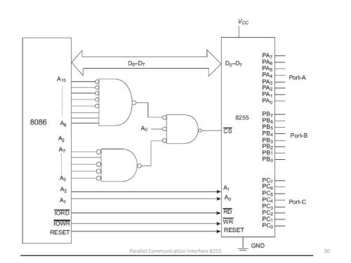 small resolution of 30 parallel communication interface 8255