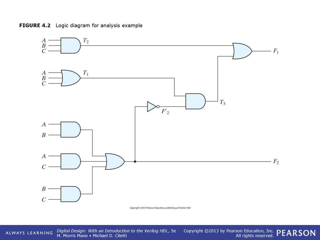 hight resolution of 2 figure 4 2 logic diagram for analysis example