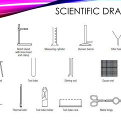 Retort Stand And Clamp Diagram Bike Wiring How Do We Explore Science Safely Ppt Download 8 Scientific Drawings