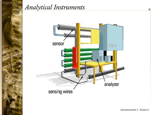 small resolution of analytical instruments