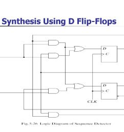 66 synthesis using d flip flops [ 1024 x 768 Pixel ]