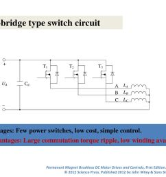 mathematical model and characteristics analysis of the bldc motor permanent magnet brushless dc motor control circuit diagram control [ 1024 x 768 Pixel ]