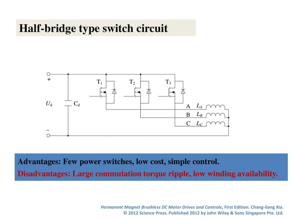 medium resolution of mathematical model and characteristics analysis of the bldc motor permanent magnet brushless dc motor control circuit diagram control