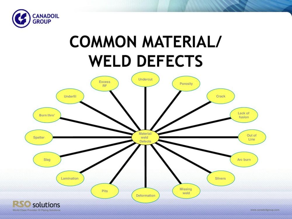 medium resolution of 3 common material weld defects