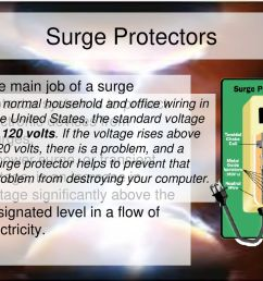 11 surge protectors  [ 1024 x 768 Pixel ]