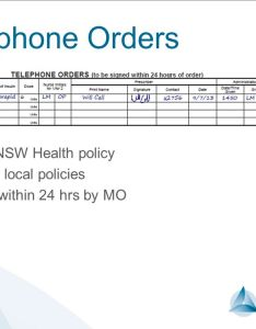 Telephone orders as per nsw health policy refer to local policies also adult standardised subcutaneous insulin prescribing chart ppt rh slideplayer