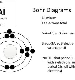 how to draw bohr diagrams and ppt download bohr diagram aluminum  [ 1024 x 768 Pixel ]