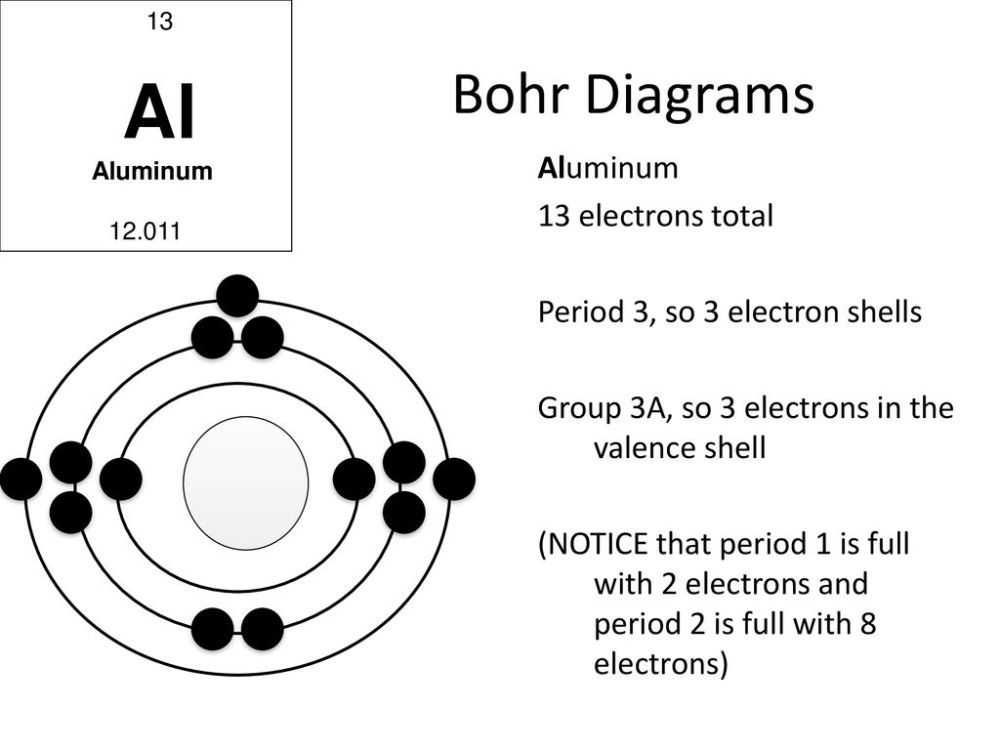 medium resolution of  how to draw bohr diagrams and ppt download bohr diagram aluminum
