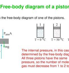 gas piston diagram wiring diagram inside gas piston diagram [ 1024 x 768 Pixel ]