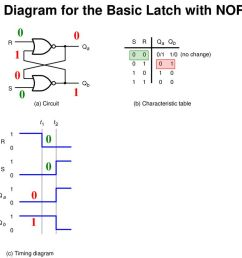 timing diagram for the basic latch with nor gates [ 1024 x 768 Pixel ]