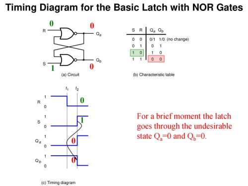 small resolution of timing diagram for the basic latch with nor gates