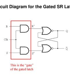 circuit diagram for the gated sr latch [ 1024 x 768 Pixel ]