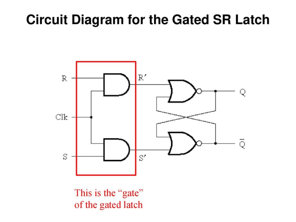 medium resolution of circuit diagram for the gated sr latch