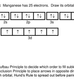 example manganese has 25 electrons draw its orbital diagram  [ 1024 x 768 Pixel ]