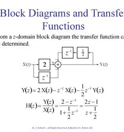 block diagrams and transfer functions [ 1024 x 768 Pixel ]