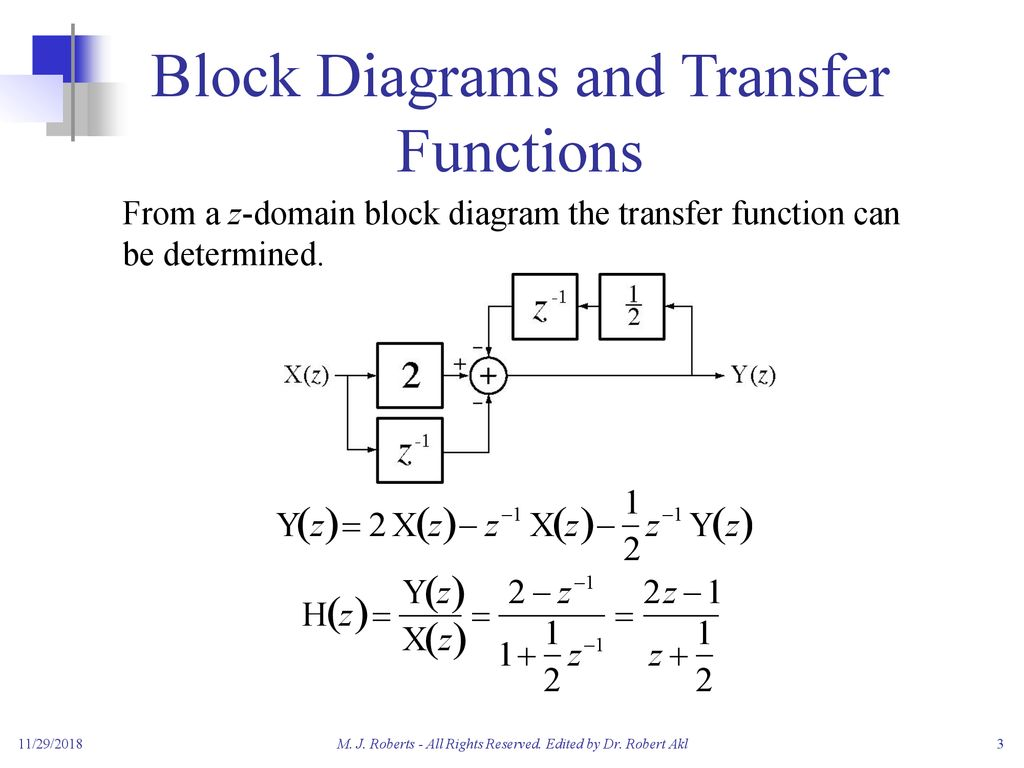 hight resolution of block diagrams and transfer functions
